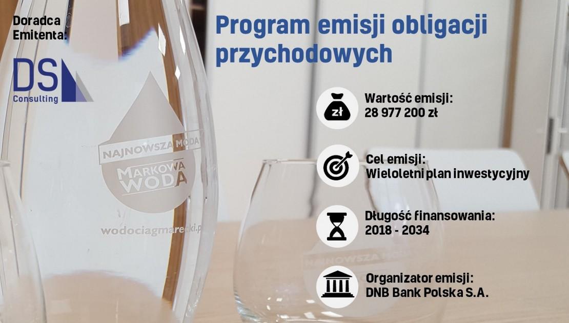 obligacje_przychodowe